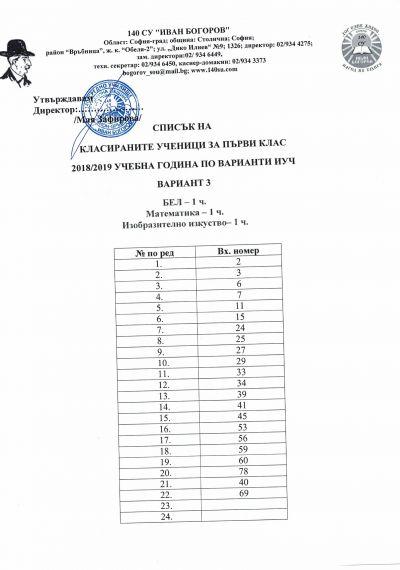 Свободни места за 1 клас към 08.06.2018г. - Изображение 4