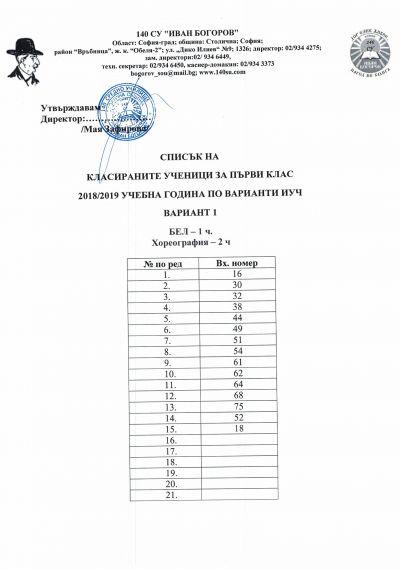 Свободни места за 1 клас към 13.06.2018г. 2