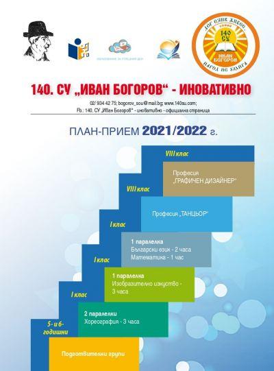 СЪОБЩЕНИЯ 2020/2021 - 140 СУ Иван Богоров | Обеля София