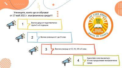 +223326 - 140 СУ Иван Богоров | Обеля София