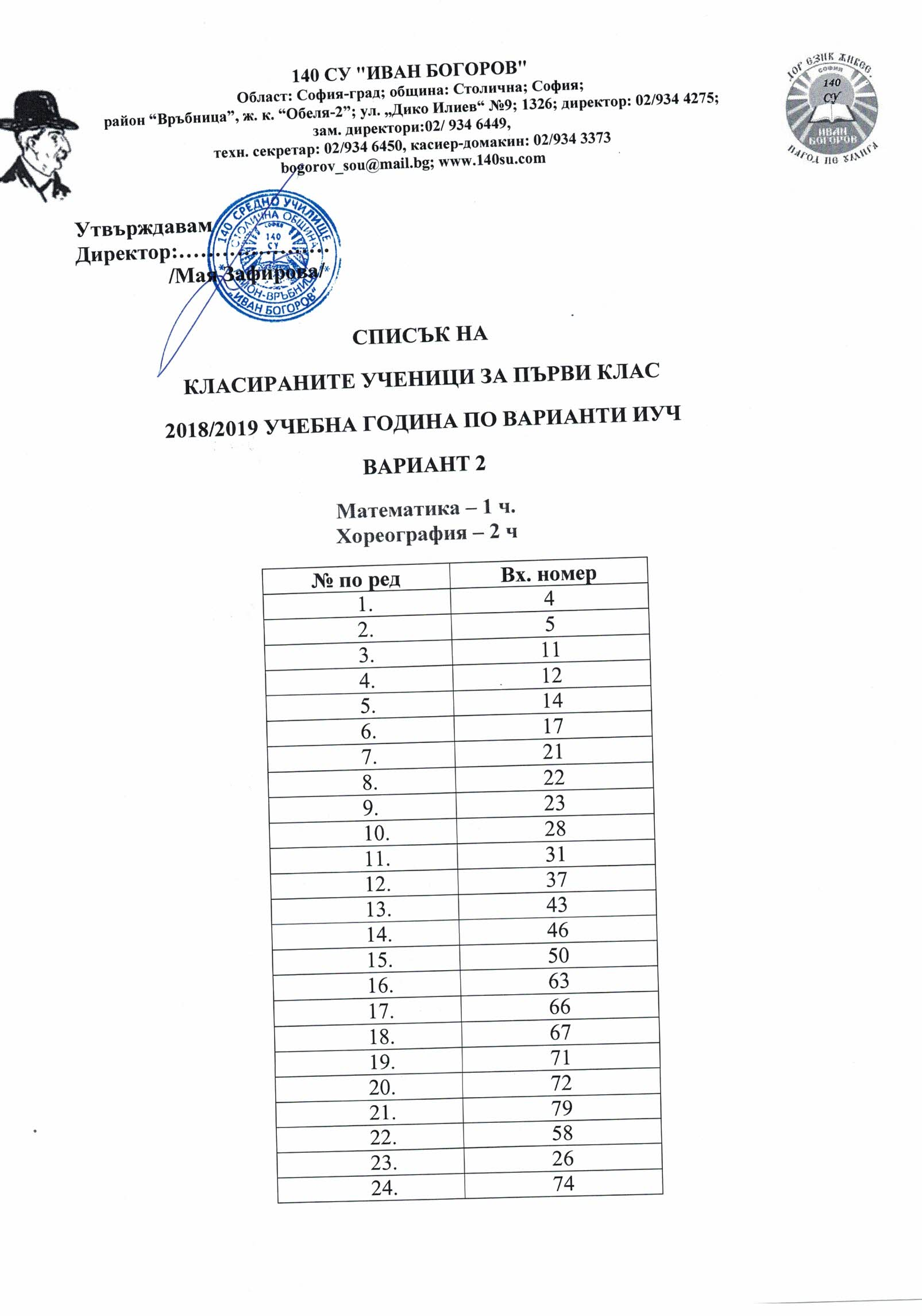 Свободни места за 1 клас към 08.06.2018г.
